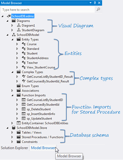 Entity Framework 5.0 Tutorial